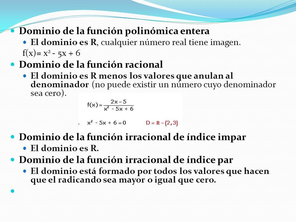 Dominio de la función polinómica entera