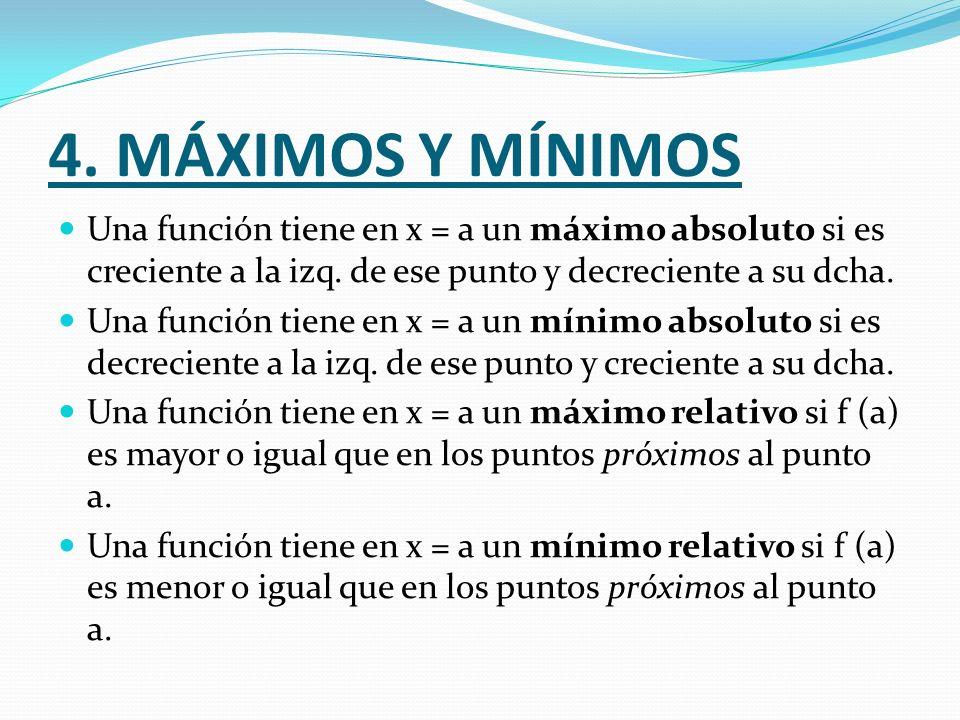 4. MÁXIMOS Y MÍNIMOSUna función tiene en x = a un máximo absoluto si es creciente a la izq. de ese punto y decreciente a su dcha.