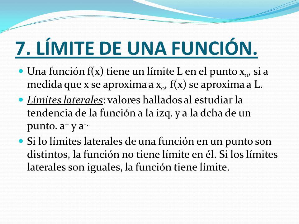7. LÍMITE DE UNA FUNCIÓN. Una función f(x) tiene un límite L en el punto xo, si a medida que x se aproxima a xo, f(x) se aproxima a L.