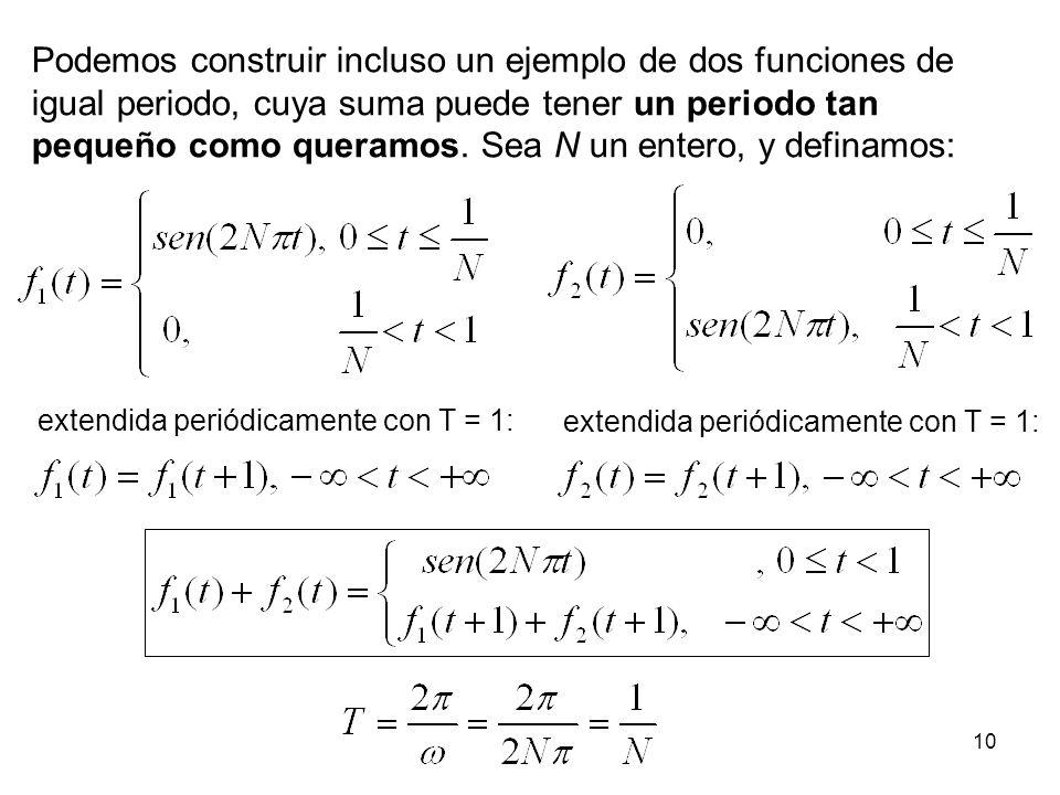 Podemos construir incluso un ejemplo de dos funciones de