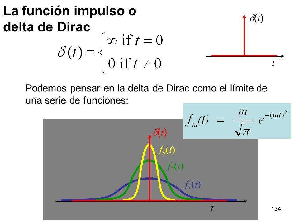 La función impulso o delta de Dirac