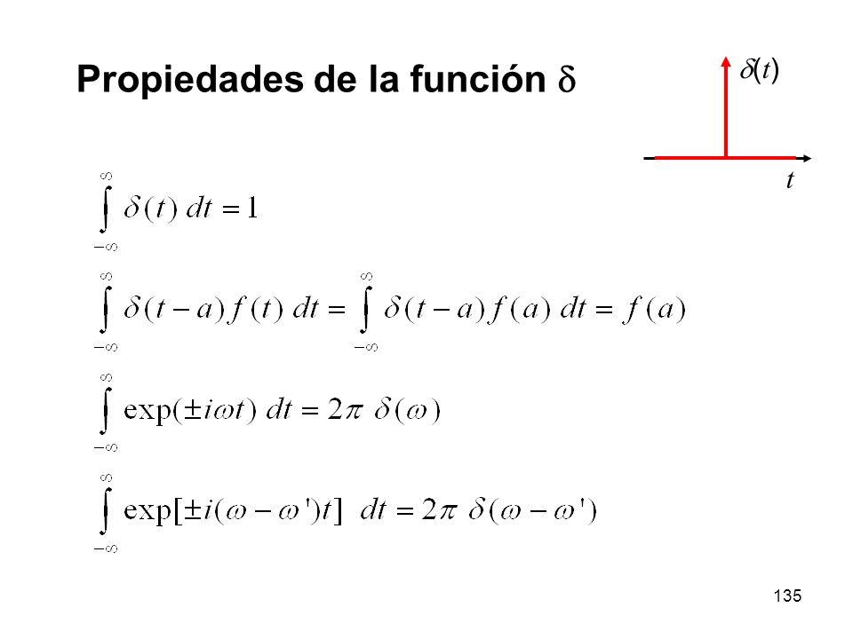 Propiedades de la función d