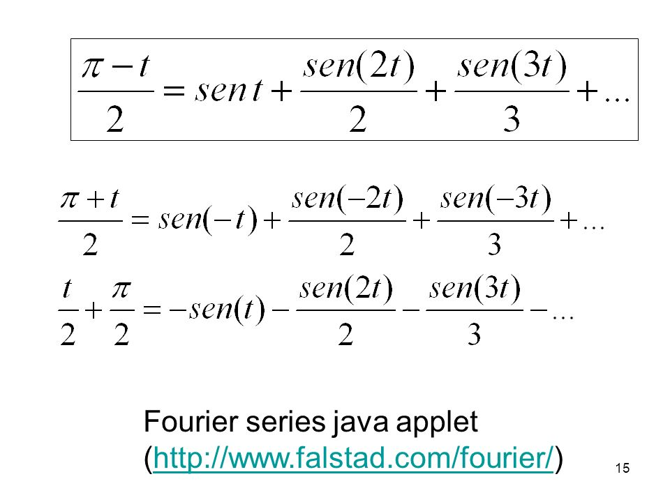 Fourier series java applet