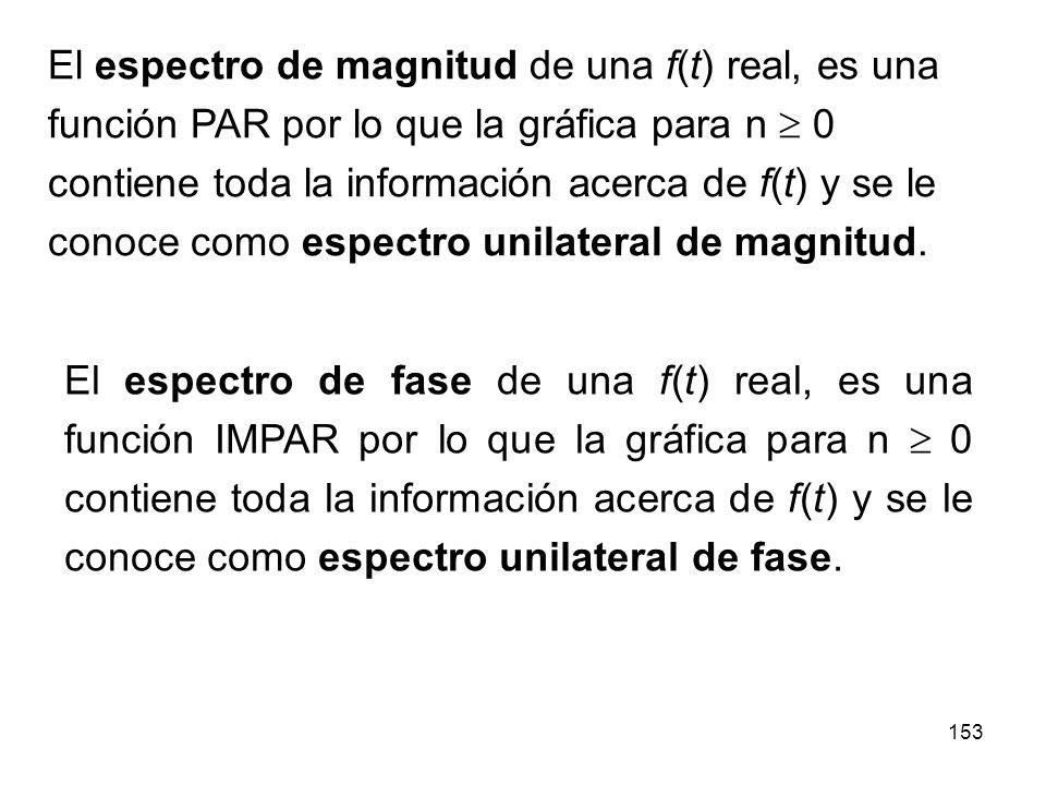 El espectro de magnitud de una f(t) real, es una función PAR por lo que la gráfica para n  0 contiene toda la información acerca de f(t) y se le conoce como espectro unilateral de magnitud.