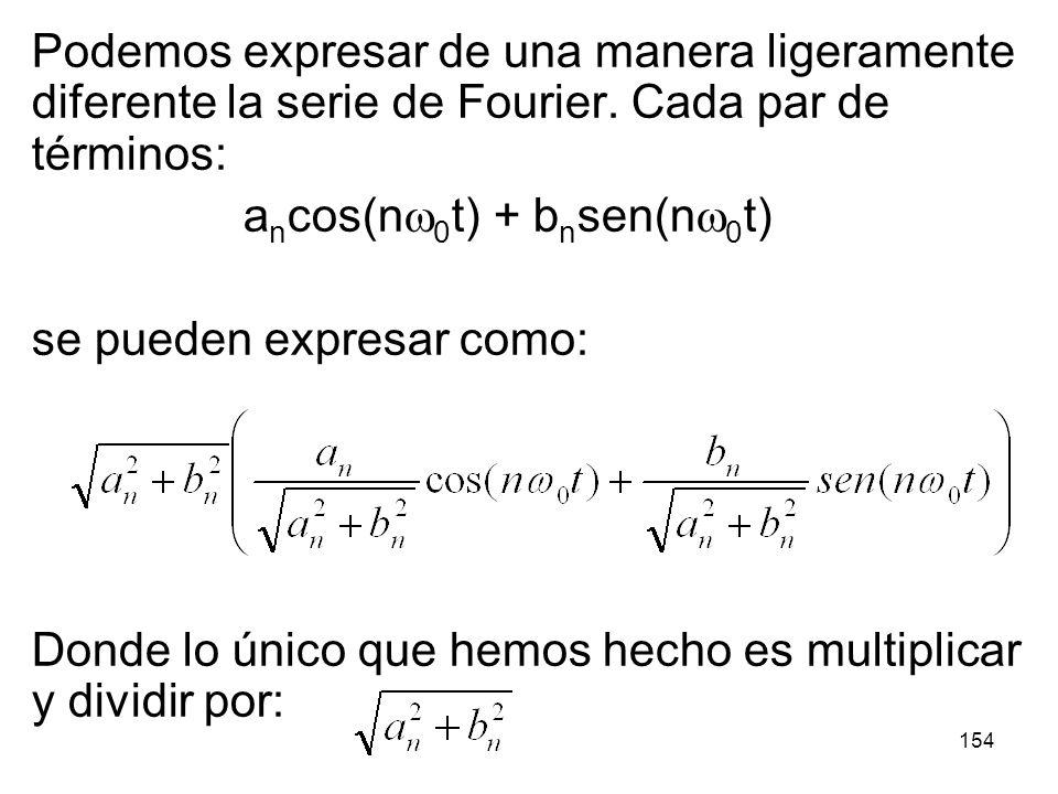 Podemos expresar de una manera ligeramente diferente la serie de Fourier. Cada par de términos: