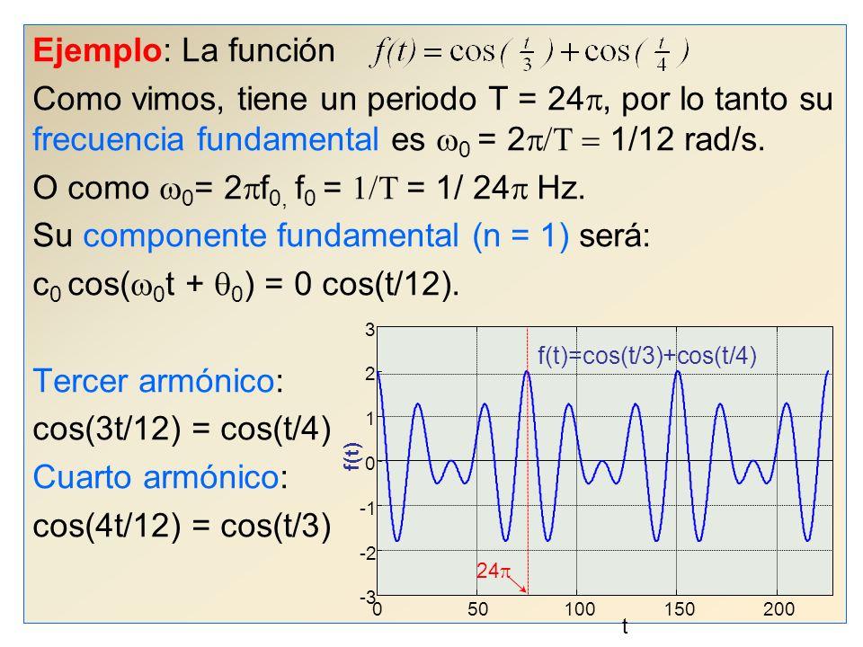 Su componente fundamental (n = 1) será: