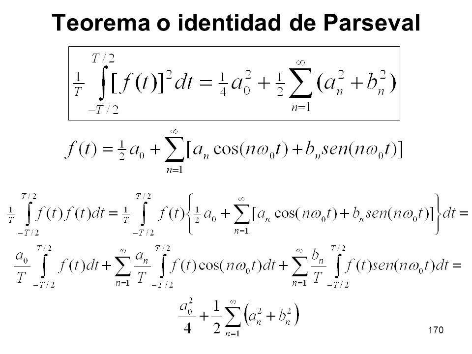 Teorema o identidad de Parseval