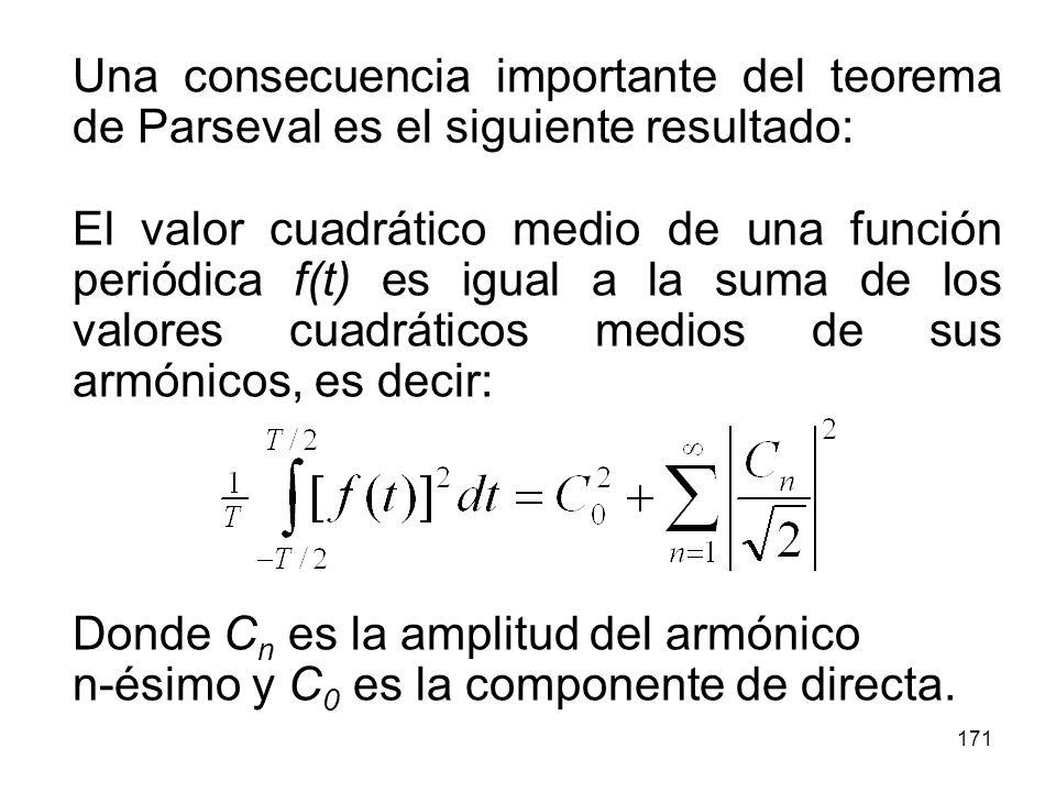 Una consecuencia importante del teorema de Parseval es el siguiente resultado:
