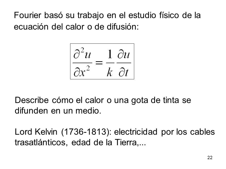 Fourier basó su trabajo en el estudio físico de la ecuación del calor o de difusión:
