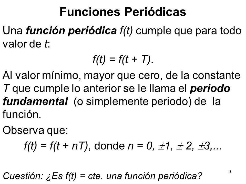 f(t) = f(t + nT), donde n = 0, 1,  2, 3,...