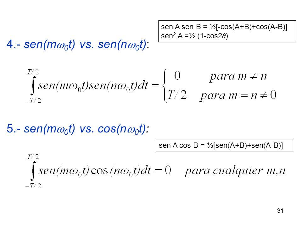 4.- sen(mw0t) vs. sen(nw0t):