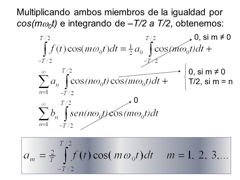 Multiplicando ambos miembros de la igualdad por cos(mw0t) e integrando de –T/2 a T/2, obtenemos: