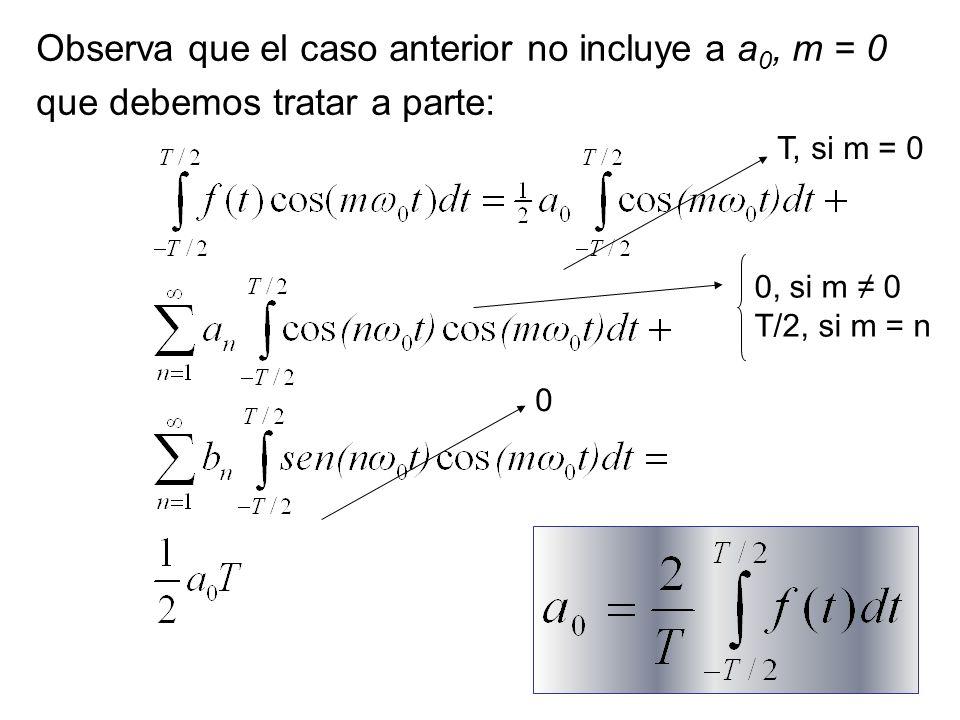 Observa que el caso anterior no incluye a a0, m = 0