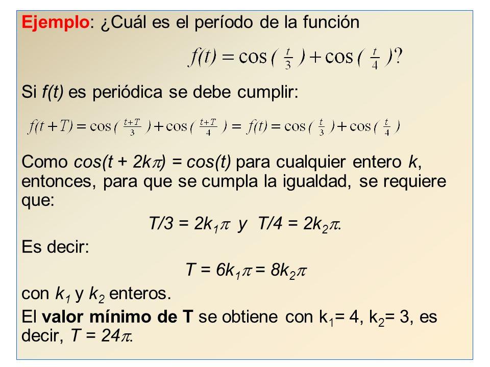 Ejemplo: ¿Cuál es el período de la función
