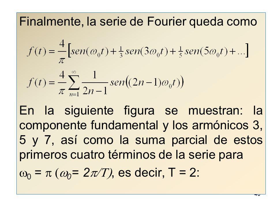 Finalmente, la serie de Fourier queda como