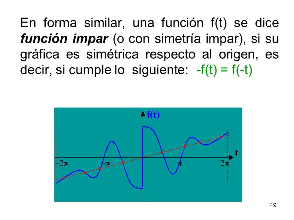 En forma similar, una función f(t) se dice función impar (o con simetría impar), si su gráfica es simétrica respecto al origen, es decir, si cumple lo siguiente: -f(t) = f(-t)