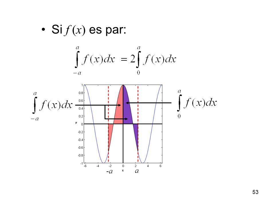 Si f (x) es par: a -a