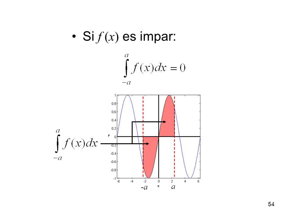 Si f (x) es impar: a -a
