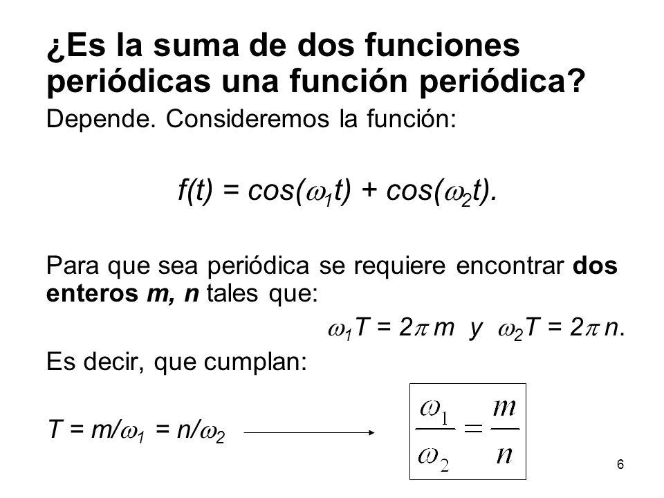 f(t) = cos(w1t) + cos(w2t).