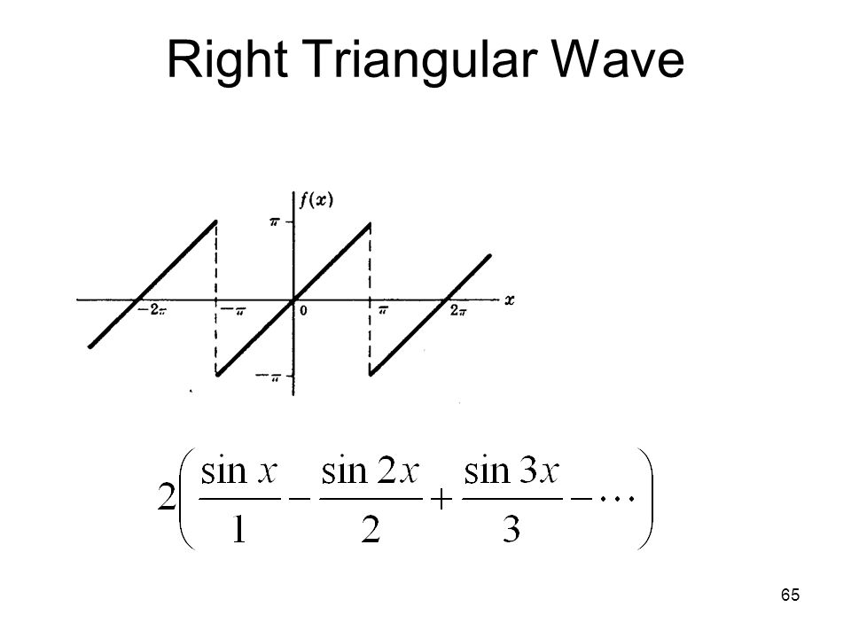 Right Triangular Wave