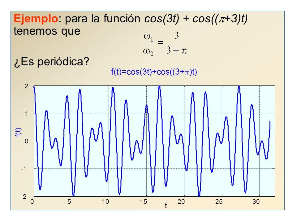Ejemplo: para la función cos(3t) + cos((p+3)t) tenemos que