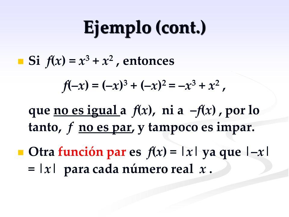 f(–x) = (–x)3 + (–x)2 = –x3 + x2 ,