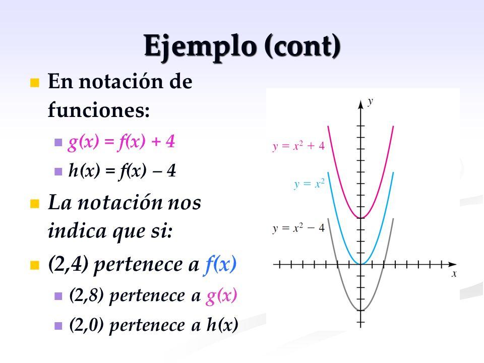Ejemplo (cont) En notación de funciones: