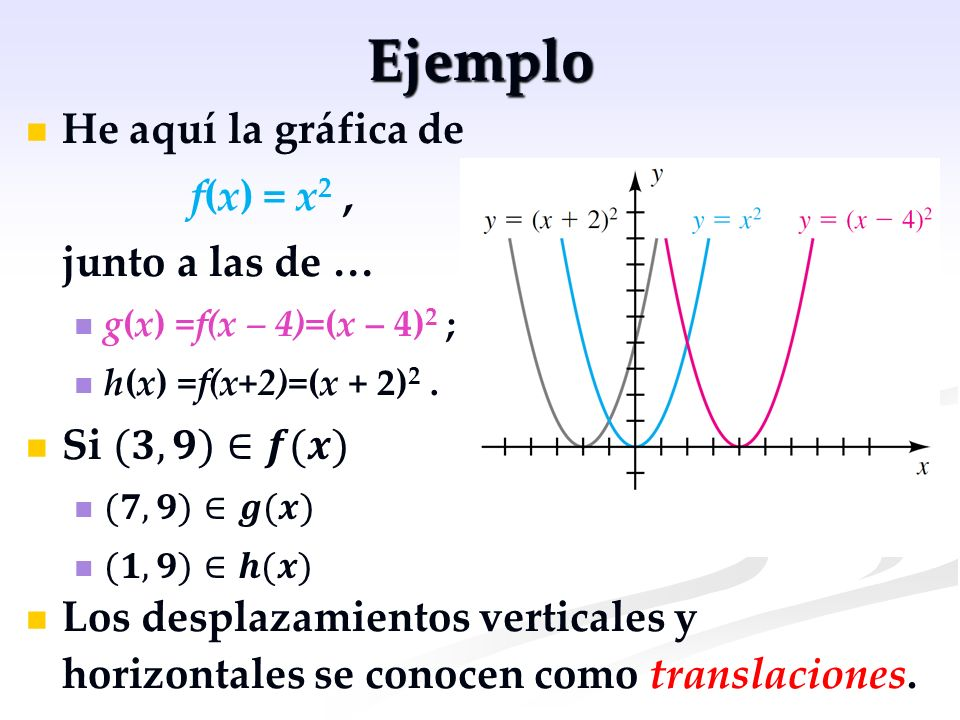 Ejemplo He aquí la gráfica de f(x) = x2 , junto a las de …