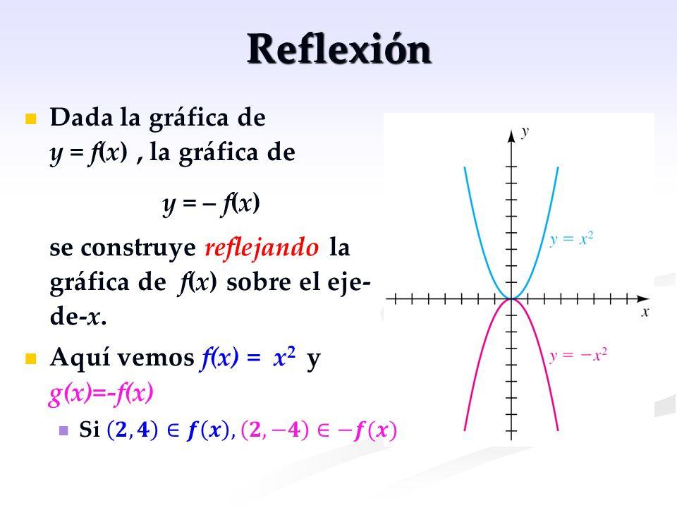 Reflexión Dada la gráfica de y = f(x) , la gráfica de y = – f(x)