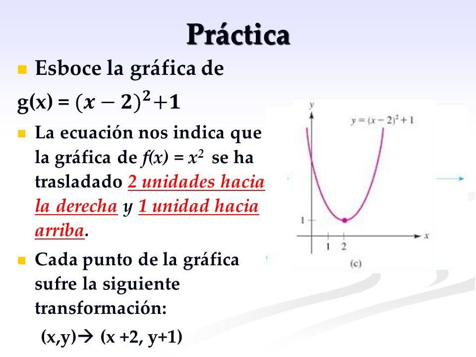 Práctica Esboce la gráfica de g(x) = (𝒙−𝟐) 𝟐 +𝟏