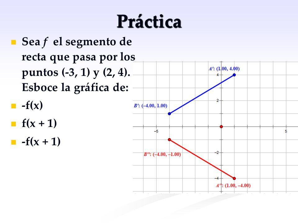 Práctica Sea f el segmento de recta que pasa por los puntos (-3, 1) y (2, 4). Esboce la gráfica de: