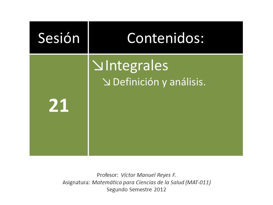 21 Sesión Contenidos: Integrales Definición y análisis.