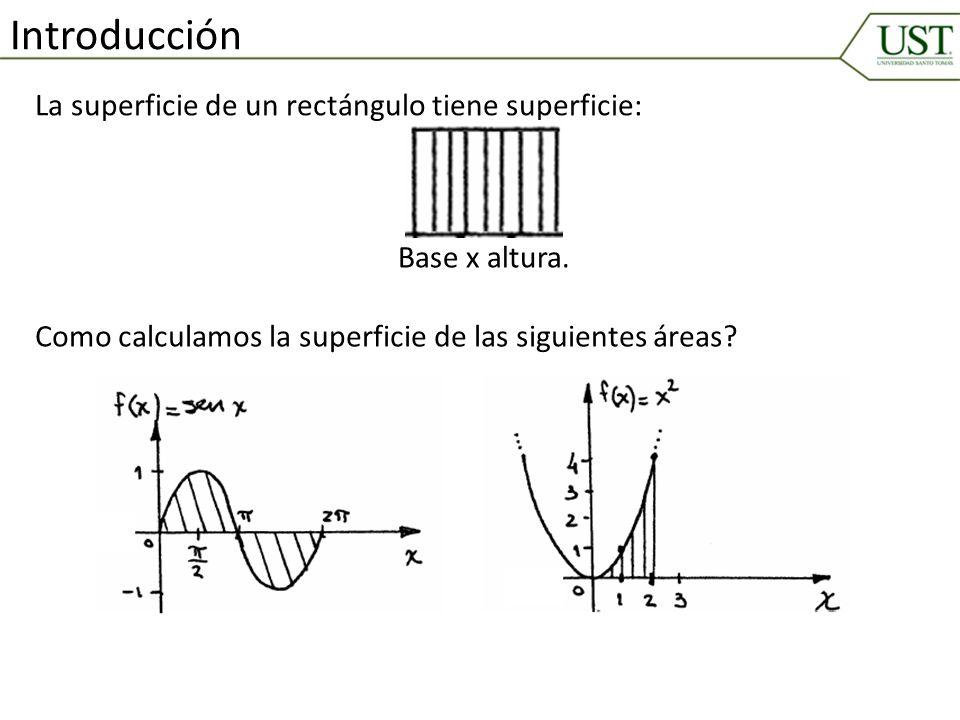 Introducción La superficie de un rectángulo tiene superficie: