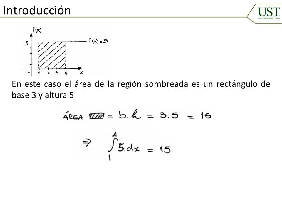 Introducción En este caso el área de la región sombreada es un rectángulo de base 3 y altura 5
