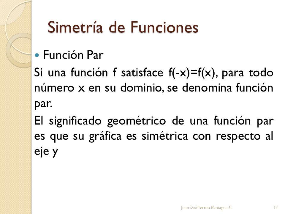 Simetría de Funciones Función Par