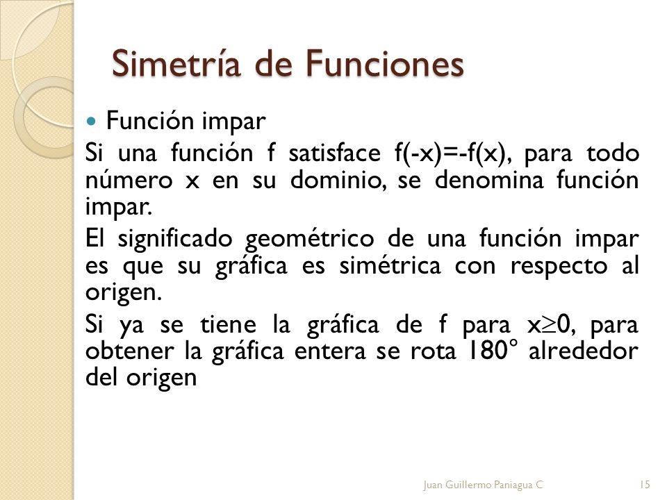 Simetría de Funciones Función impar