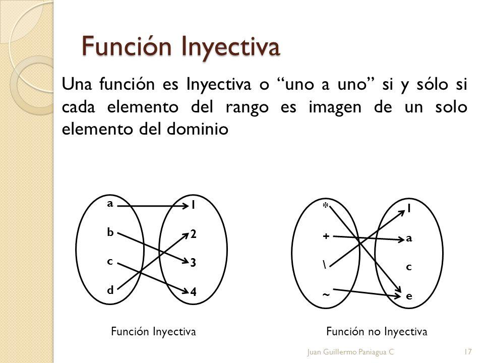 Función Inyectiva Una función es Inyectiva o uno a uno si y sólo si cada elemento del rango es imagen de un solo elemento del dominio.