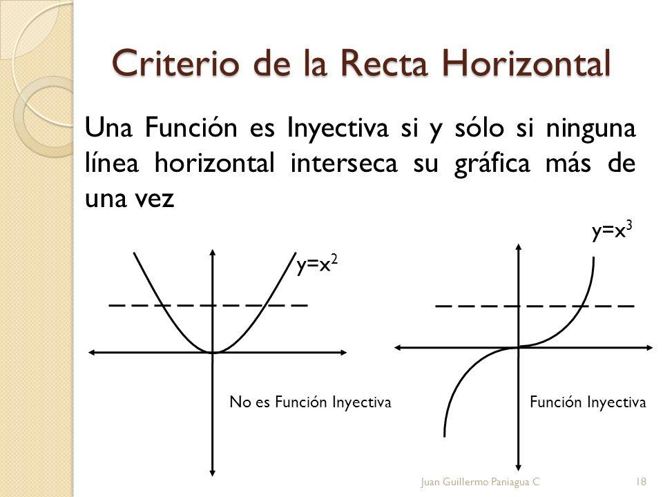 Criterio de la Recta Horizontal
