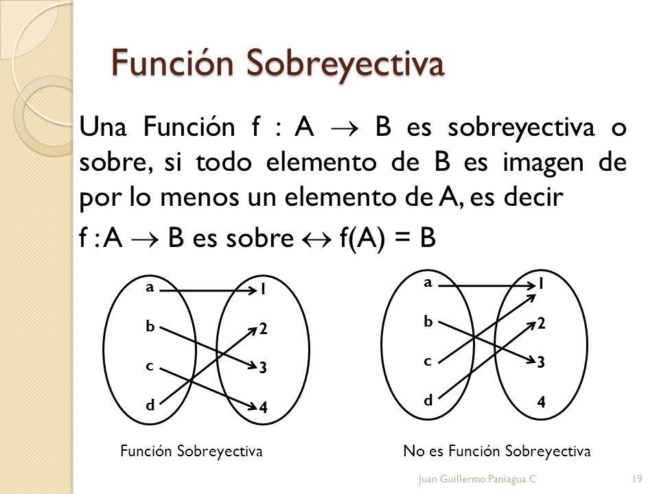 Función Sobreyectiva