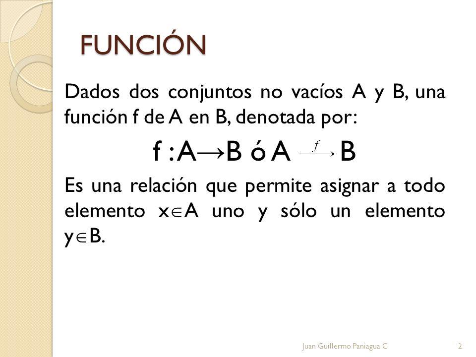 FUNCIÓN Dados dos conjuntos no vacíos A y B, una función f de A en B, denotada por: f : A→B ó A B.