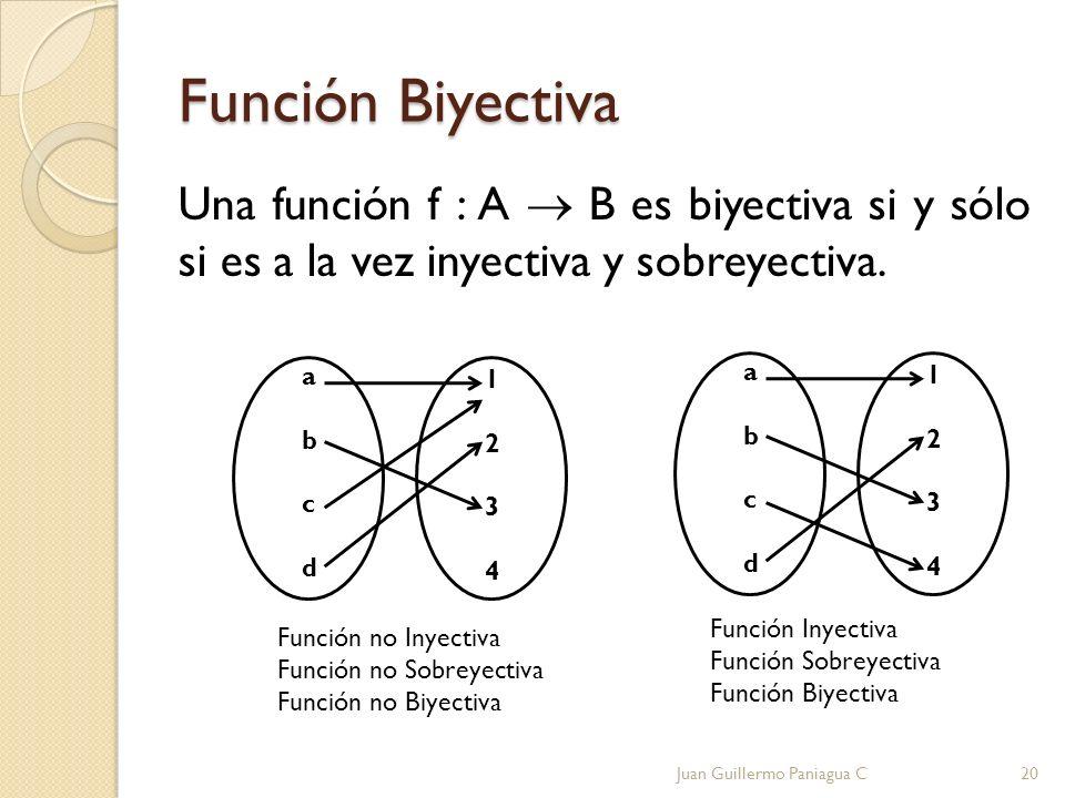 Función Biyectiva Una función f : A  B es biyectiva si y sólo si es a la vez inyectiva y sobreyectiva.
