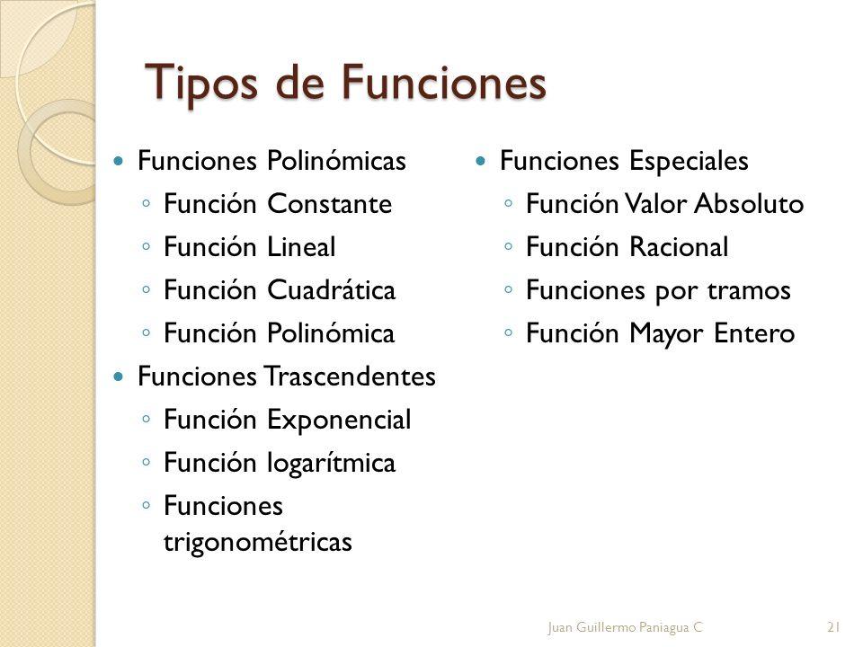 Tipos de Funciones Funciones Polinómicas Funciones Especiales