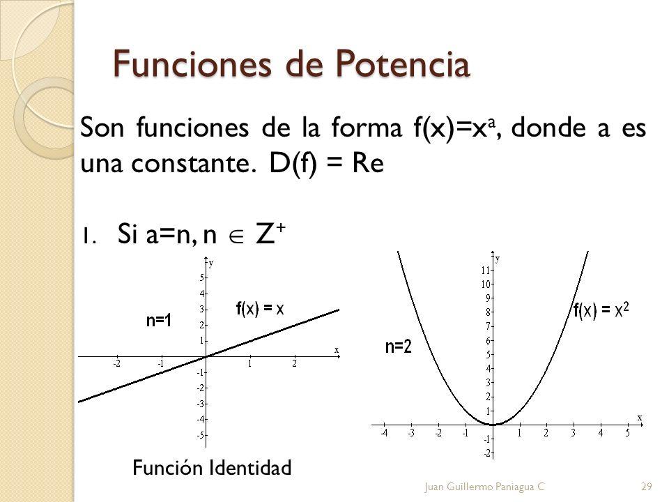 Funciones de Potencia Son funciones de la forma f(x)=xa, donde a es una constante. D(f) = Re. Si a=n, n  Z+
