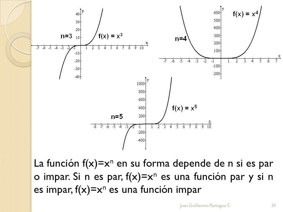 La función f(x)=xn en su forma depende de n si es par o impar
