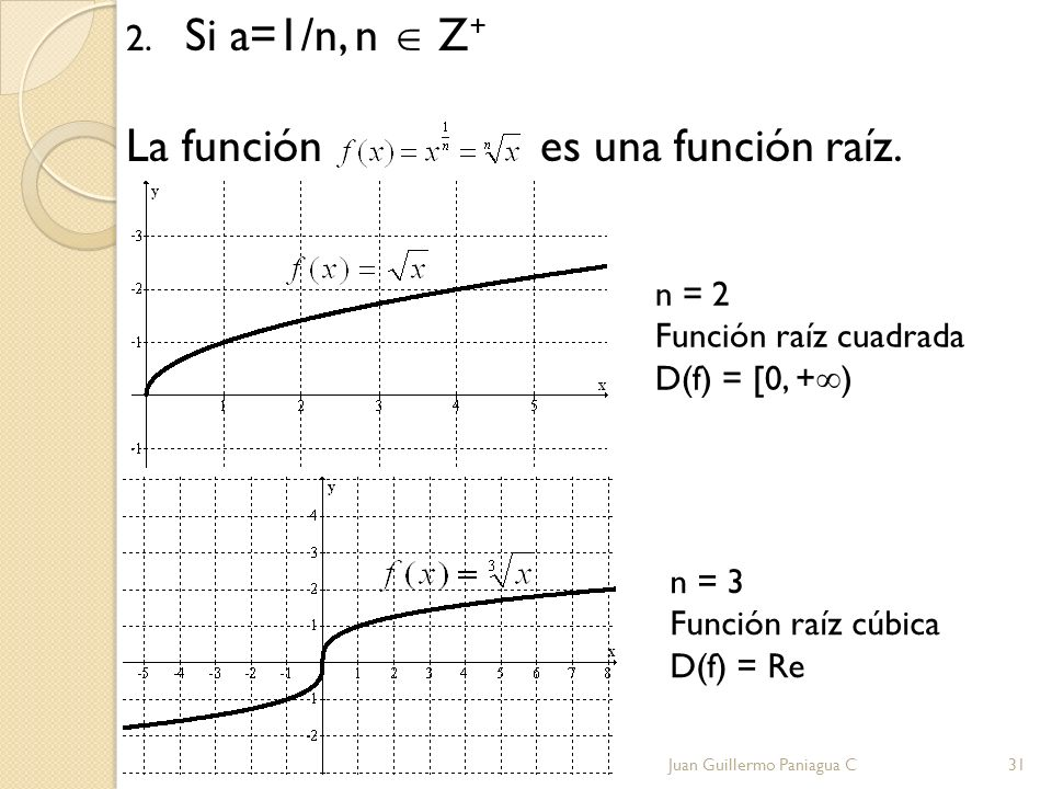 La función es una función raíz.
