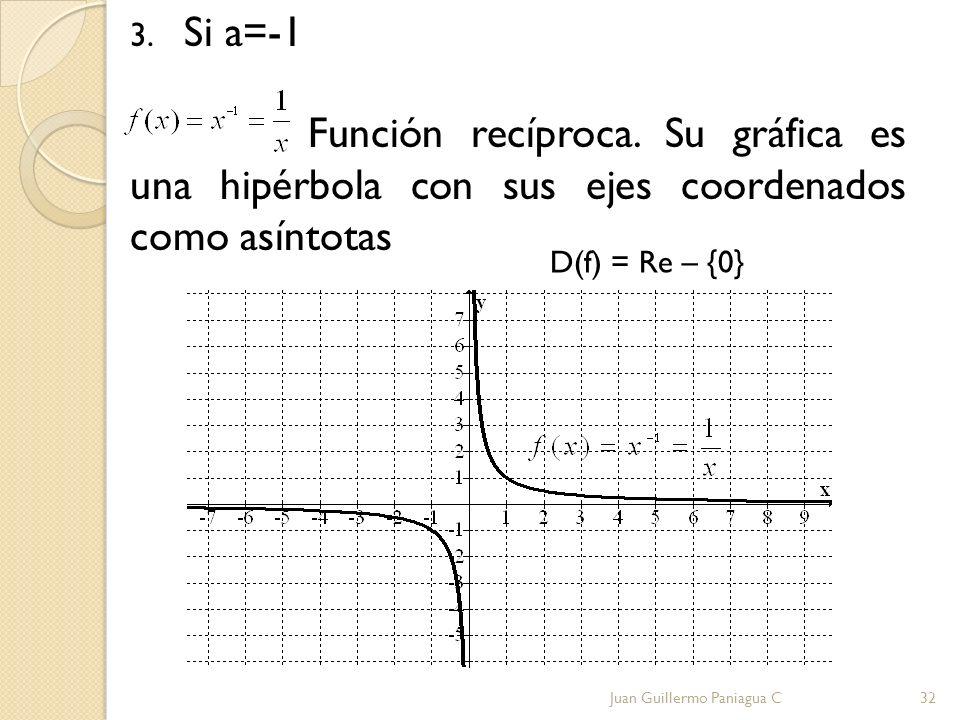 Si a=-1 Función recíproca. Su gráfica es una hipérbola con sus ejes coordenados como asíntotas. D(f) = Re – {0}