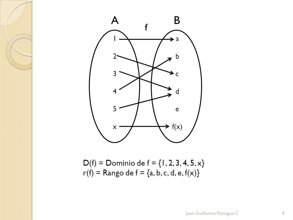 A B f D(f) = Dominio de f = {1, 2, 3, 4, 5, x}