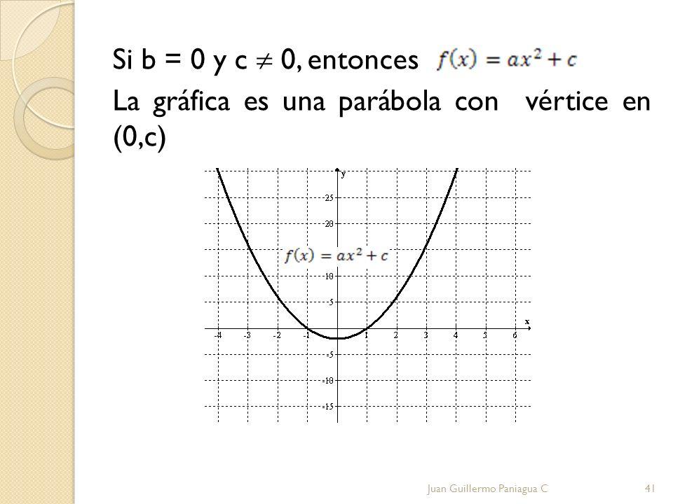 Si b = 0 y c  0, entonces La gráfica es una parábola con vértice en (0,c)