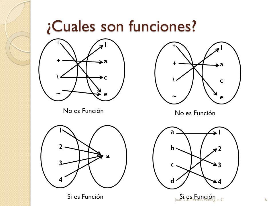 ¿Cuales son funciones * + \ ~ 1 a c e * + \ ~ 1 a c e No es Función