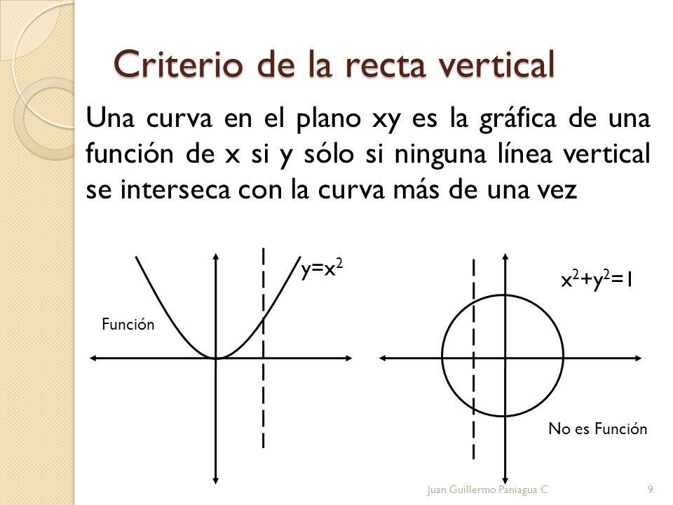 Criterio de la recta vertical